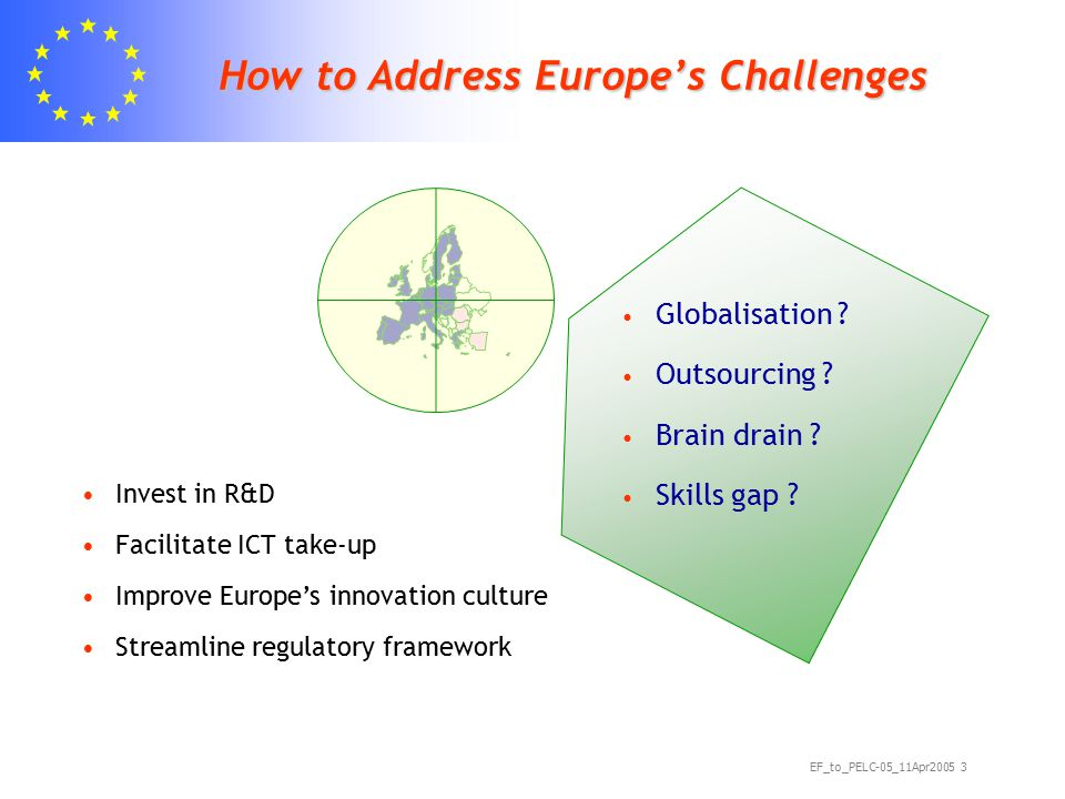 EF_to_PELC-05_11Apr2005 4 Key Policies to Achieve Lisbon Goals Lisbon 2000 EU: Largest knowledge-based economy by 2010 … towards a 'single market for research' European Research Area, Eureka, COST, nat'l R&D programmes R&D Policy Broadband access, e-business, e- government, security, e-health,...