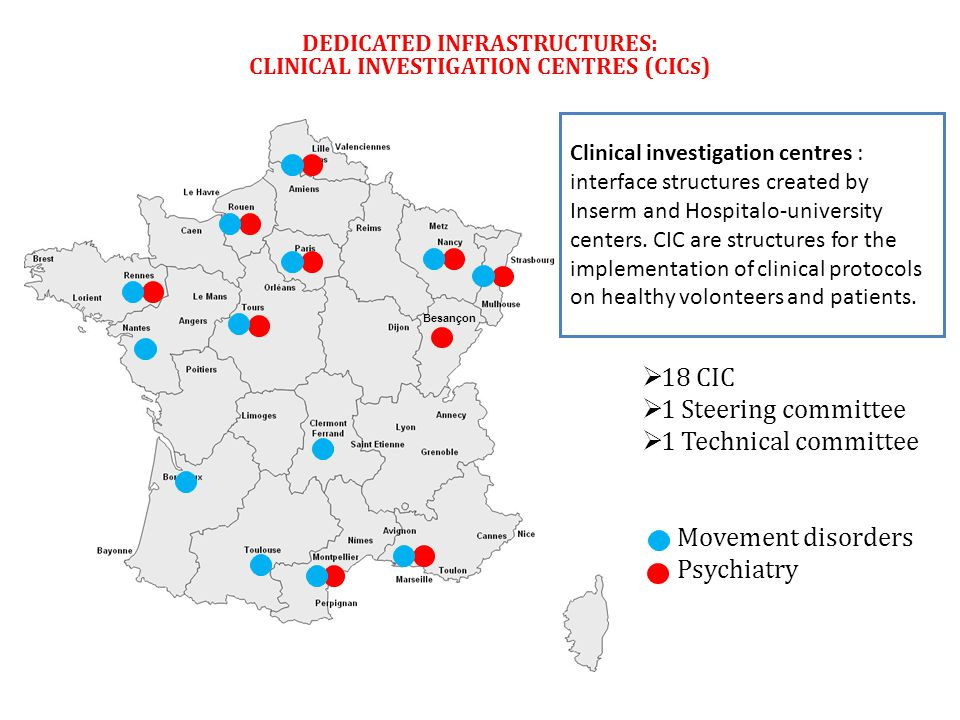 29 DEDICATED INFRASTRUCTURES: CLINICAL INVESTIGATION CENTRES (CICs)  18 CIC  1 Steering committee  1 Technical committee Movement disorders Psychiatry Besançon Clinical investigation centres : interface structures created by Inserm and Hospitalo-university centers.