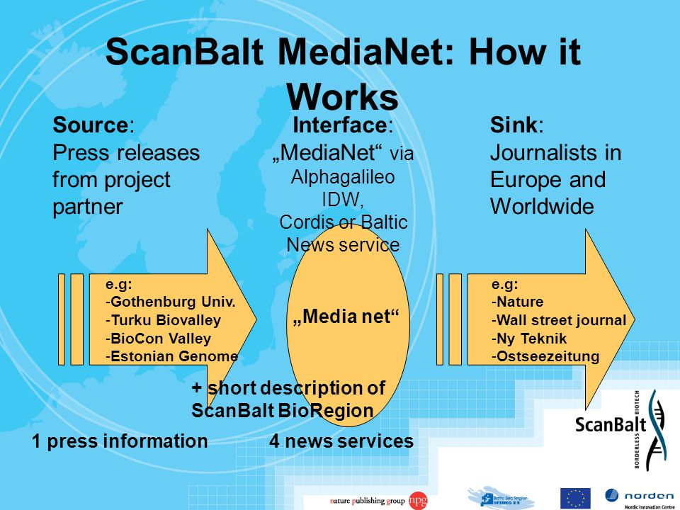 "ScanBalt MediaNet: How it Works Interface: ""MediaNet via Alphagalileo IDW, Cordis or Baltic News service Sink: Journalists in Europe and Worldwide Source: Press releases from project partner 4 news services1 press information ""Media net e.g: -Nature -Wall street journal -Ny Teknik -Ostseezeitung e.g: -Gothenburg Univ."