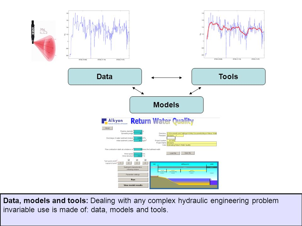 DataTools Models Data, models and tools: Dealing with any complex hydraulic engineering problem invariable use is made of: data, models and tools.