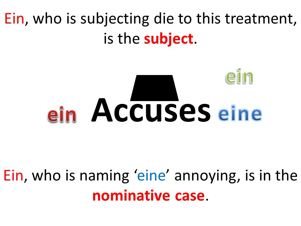 Accuses Ein, who is subjecting die to this treatment, is the subject.