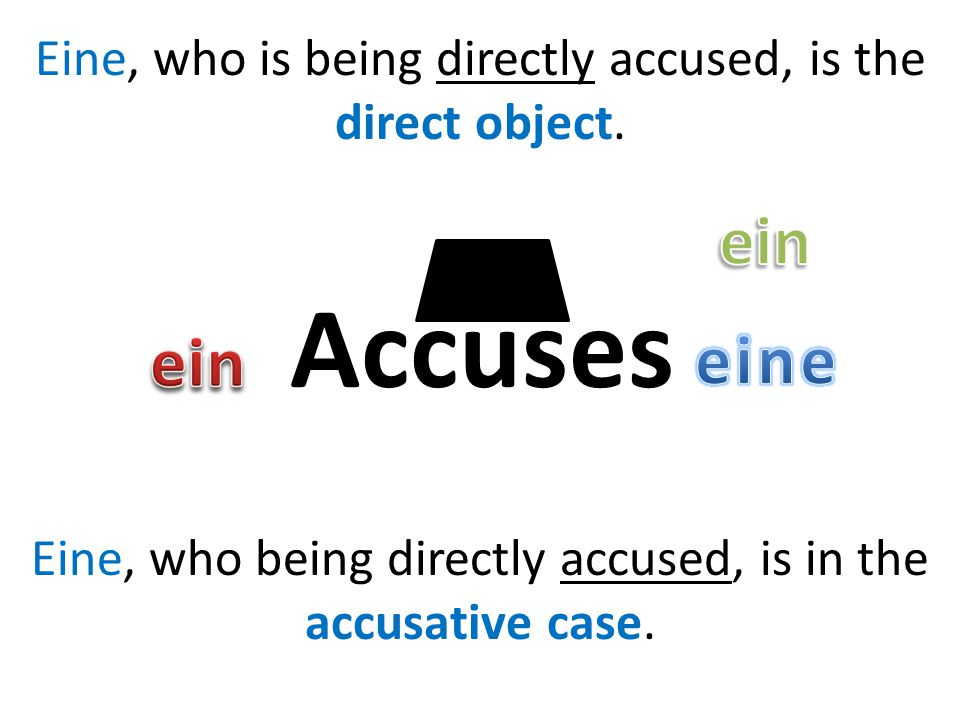 Accuses Eine, who is being directly accused, is the direct object.