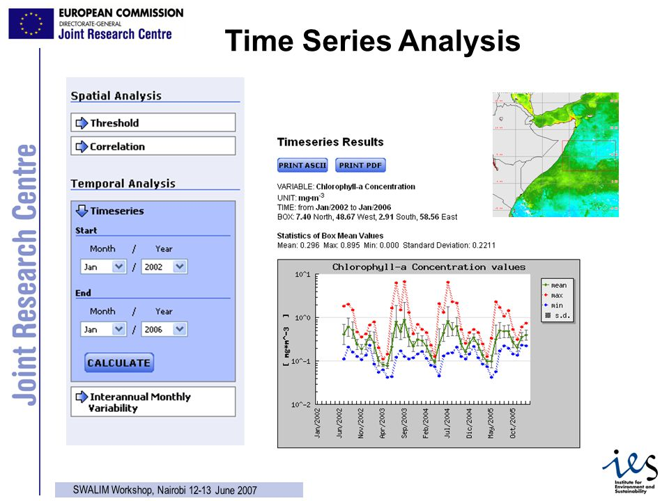 10 SWALIM Workshop, Nairobi 12-13 June 2007 Time Series Analysis