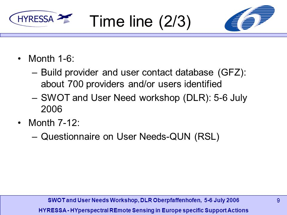 SWOT and User Needs Workshop, DLR Oberpfaffenhofen, 5-6 July 2006 HYRESSA - HYperspectral REmote Sensing in Europe specific Support Actions 9 Time line (2/3) Month 1-6: –Build provider and user contact database (GFZ): about 700 providers and/or users identified –SWOT and User Need workshop (DLR): 5-6 July 2006 Month 7-12: –Questionnaire on User Needs-QUN (RSL)