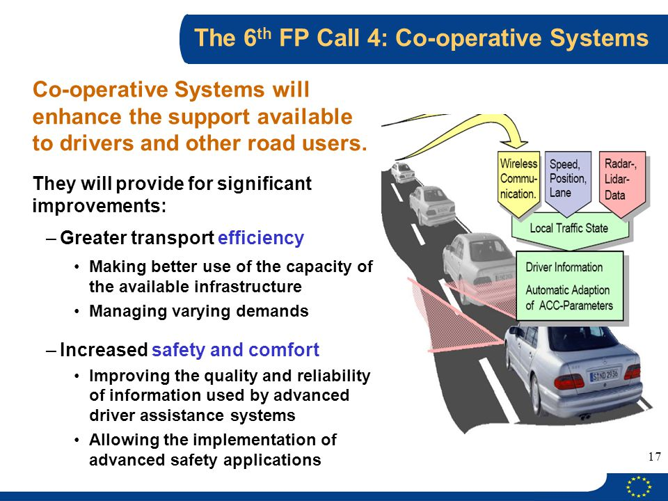 17 Co-operative Systems will enhance the support available to drivers and other road users. They will provide for significant improvements: –Greater t