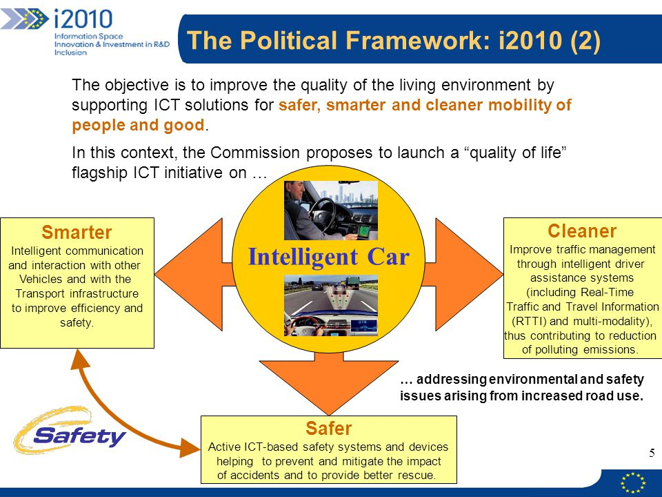 5 The Political Framework: i2010 (2) The objective is to improve the quality of the living environment by supporting ICT solutions for safer, smarter