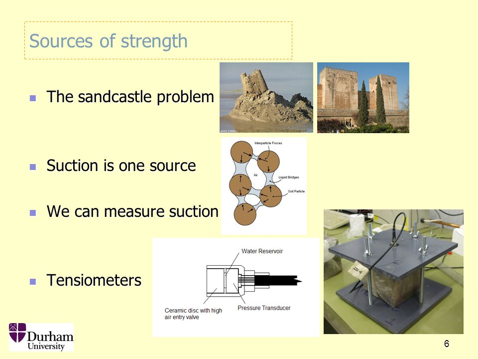 Suction is the key to many interesting geotechnical engineering problems 7 (Figure above after Wheeler et al., 2003) Meniscus water Air Bulk water Pendular and funicular regimes
