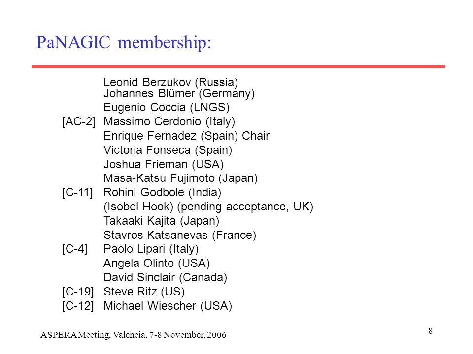 ASPERA Meeting, Valencia, 7-8 November, 2006 8 PaNAGIC membership: Leonid Berzukov (Russia) Johannes Blümer (Germany) Eugenio Coccia (LNGS) [AC-2] Massimo Cerdonio (Italy) Enrique Fernadez (Spain) Chair Victoria Fonseca (Spain) Joshua Frieman (USA) Masa-Katsu Fujimoto (Japan) [C-11] Rohini Godbole (India) (Isobel Hook) (pending acceptance, UK) Takaaki Kajita (Japan) Stavros Katsanevas (France) [C-4] Paolo Lipari (Italy) Angela Olinto (USA) David Sinclair (Canada) [C-19] Steve Ritz (US) [C-12] Michael Wiescher (USA)