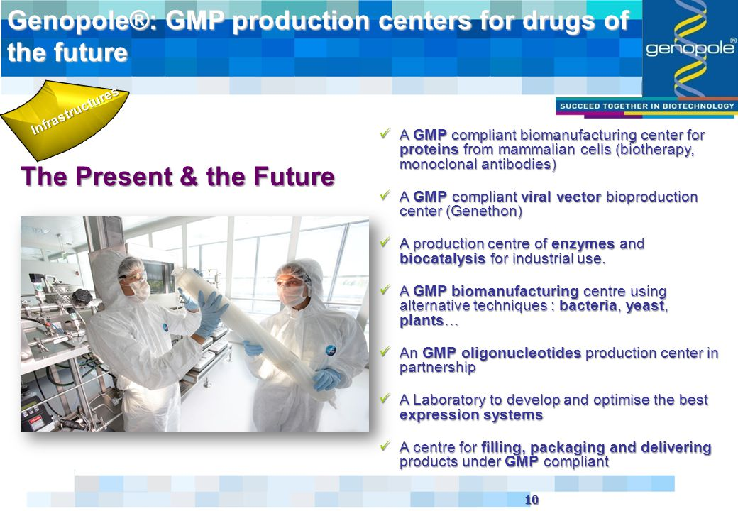 Genopole®: GMP production centers for drugs of the future Infrastructures The Present & the Future A GMP compliant biomanufacturing center for proteins from mammalian cells (biotherapy, monoclonal antibodies) A GMP compliant biomanufacturing center for proteins from mammalian cells (biotherapy, monoclonal antibodies) A GMP compliant viral vector bioproduction center (Genethon) A GMP compliant viral vector bioproduction center (Genethon) A production centre of enzymes and biocatalysis for industrial use.