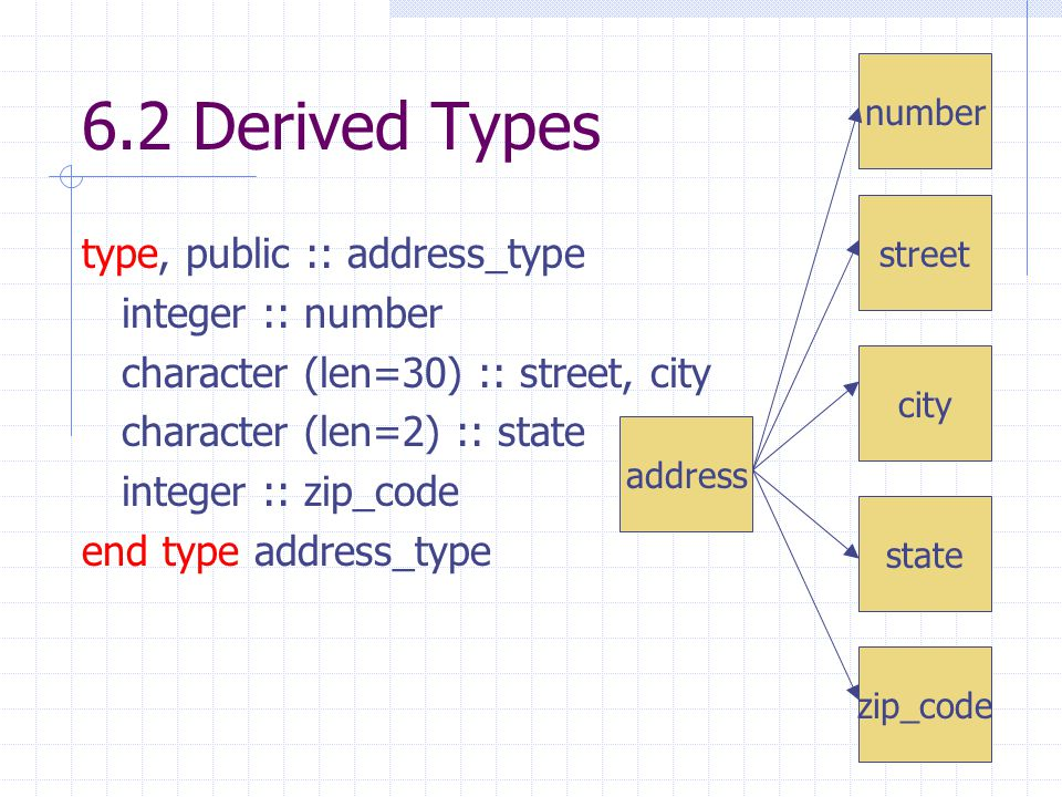 6.2 Derived Types type, public :: address_type integer :: number character (len=30) :: street, city character (len=2) :: state integer :: zip_code end type address_type address number street city state zip_code