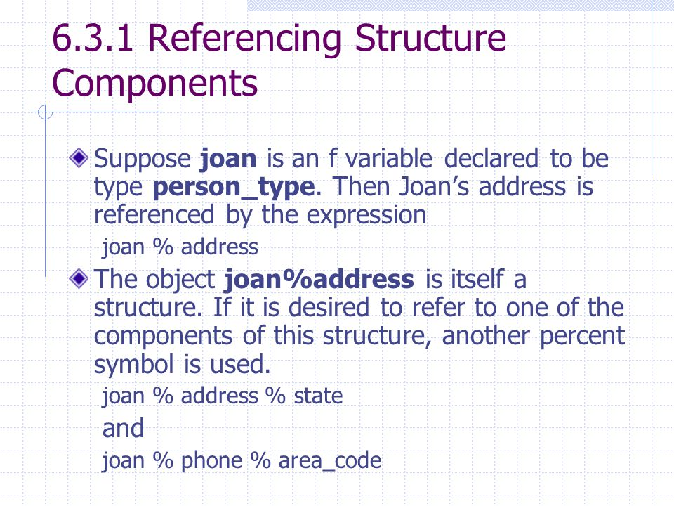 6.3.1 Referencing Structure Components Suppose joan is an f variable declared to be type person_type.