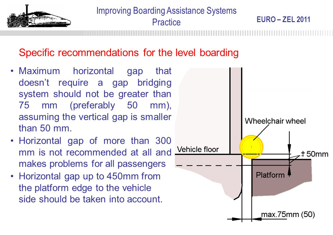 EURO – ZEL 2011 Improving Boarding Assistance Systems Practice Specific recommendations for the level boarding Maximum horizontal gap that doesn't req