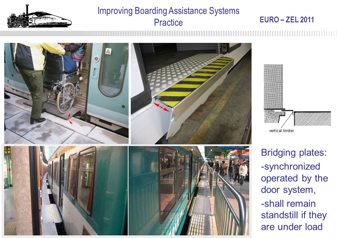 EURO – ZEL 2011 Improving Boarding Assistance Systems Practice Bridging plates: -synchronized operated by the door system, -shall remain standstill if