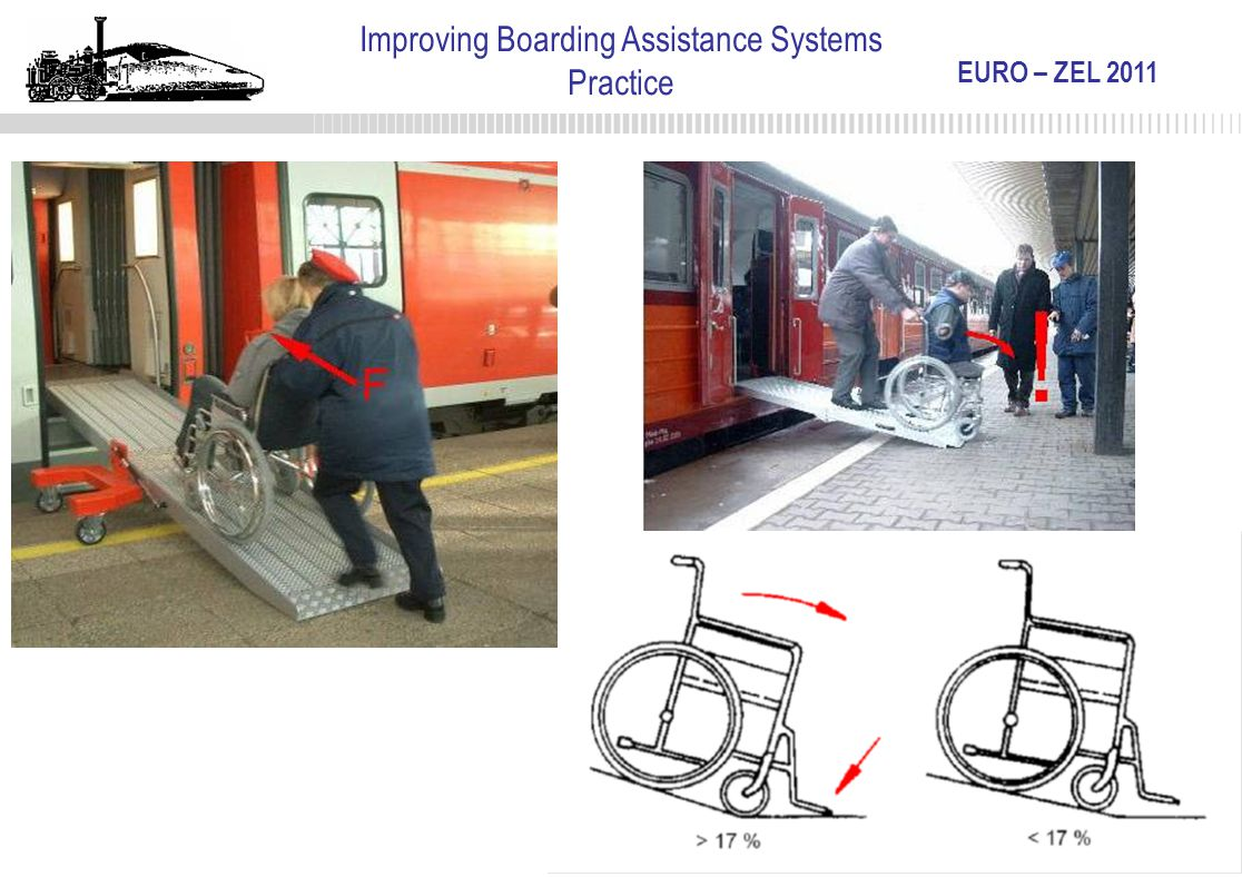 EURO – ZEL 2011 Improving Boarding Assistance Systems Practice