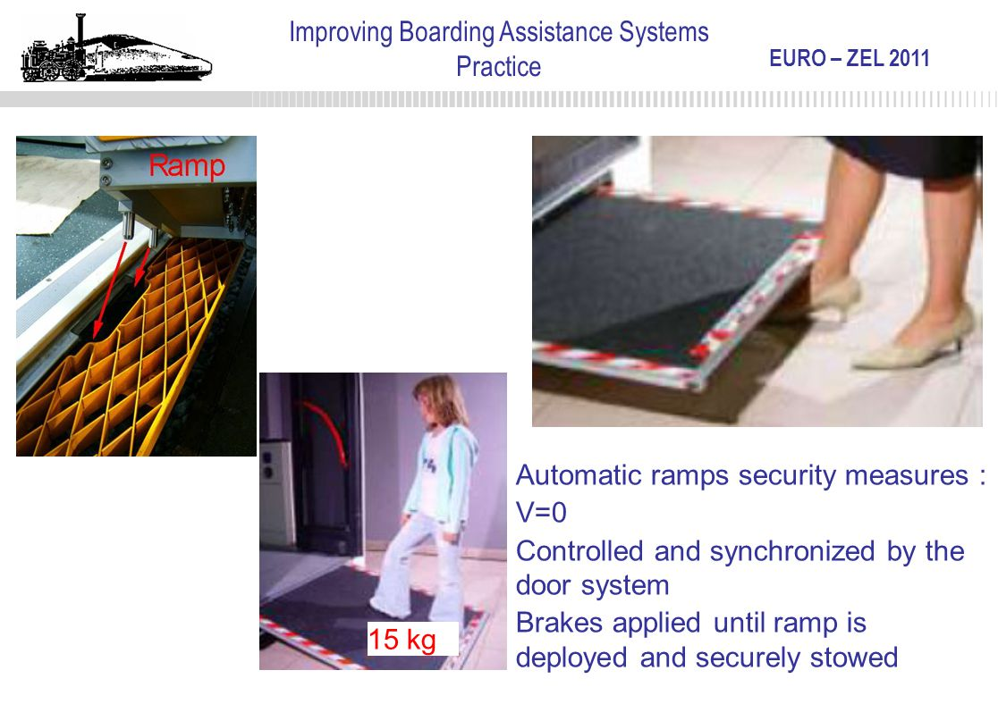 EURO – ZEL 2011 Improving Boarding Assistance Systems Practice Automatic ramps security measures : V=0 Controlled and synchronized by the door system