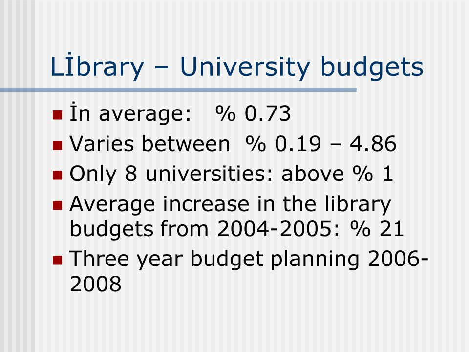 Lİbrary – University budgets İn average: % 0.73 Varies between % 0.19 – 4.86 Only 8 universities: above % 1 Average increase in the library budgets from 2004-2005: % 21 Three year budget planning 2006- 2008