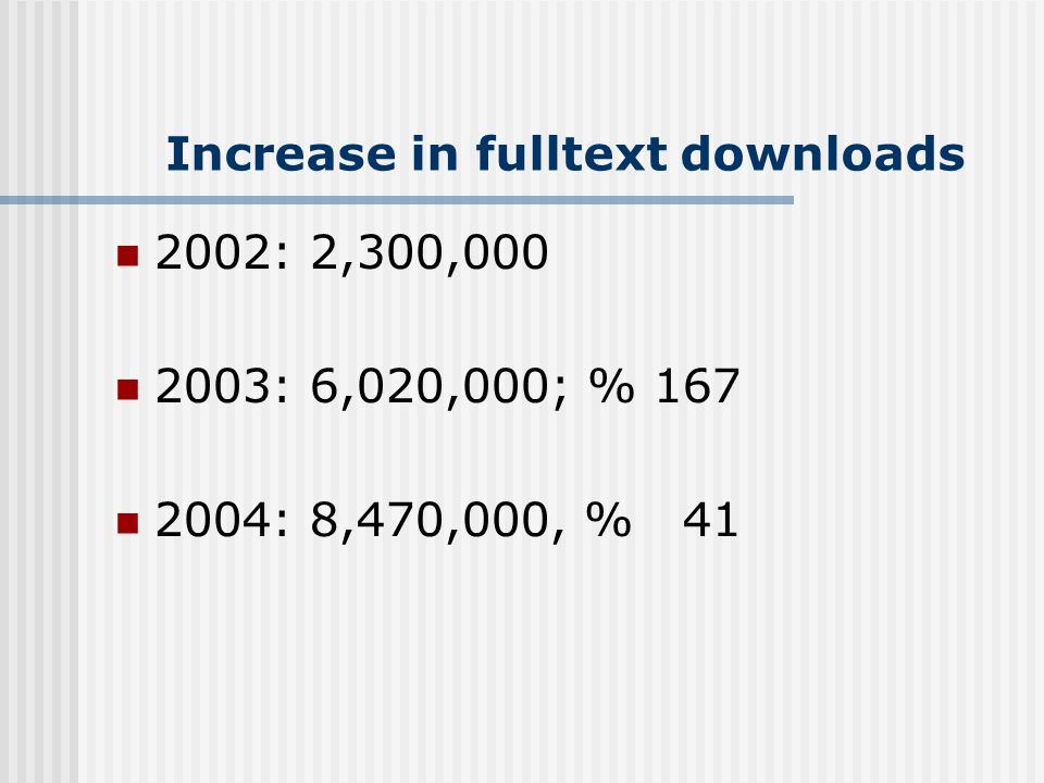 Increase in fulltext downloads 2002: 2,300,000 2003: 6,020,000; % 167 2004: 8,470,000, % 41