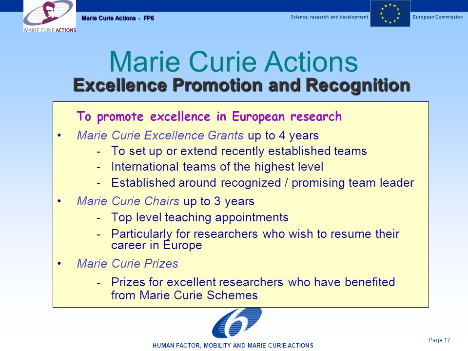 Science, research and developmentEuropean Commission HUMAN FACTOR, MOBILITY AND MARIE CURIE ACTIONS Page 17 Marie Curie Actions - FP6 Marie Curie Actions To promote excellence in European research Marie Curie Excellence Grants up to 4 years -To set up or extend recently established teams -International teams of the highest level -Established around recognized / promising team leader Marie Curie Chairs up to 3 years -Top level teaching appointments -Particularly for researchers who wish to resume their career in Europe Marie Curie Prizes -Prizes for excellent researchers who have benefited from Marie Curie Schemes Excellence Promotion and Recognition