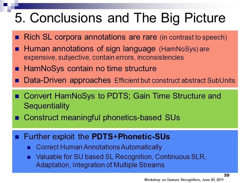 5. Conclusions and The Big Picture Rich SL corpora annotations are rare (in contrast to speech) Human annotations of sign language (HamNoSys) are expe