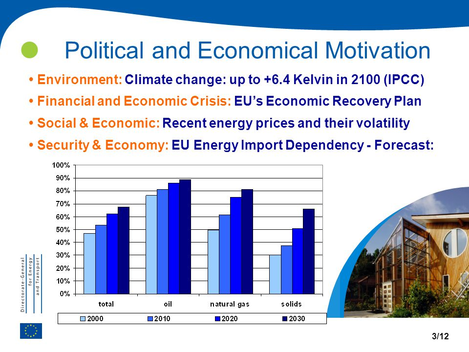 Political and Economical Motivation Environment: Climate change: up to +6.4 Kelvin in 2100 (IPCC) Financial and Economic Crisis: EU's Economic Recovery Plan Social & Economic: Recent energy prices and their volatility Security & Economy: EU Energy Import Dependency - Forecast: 3/12