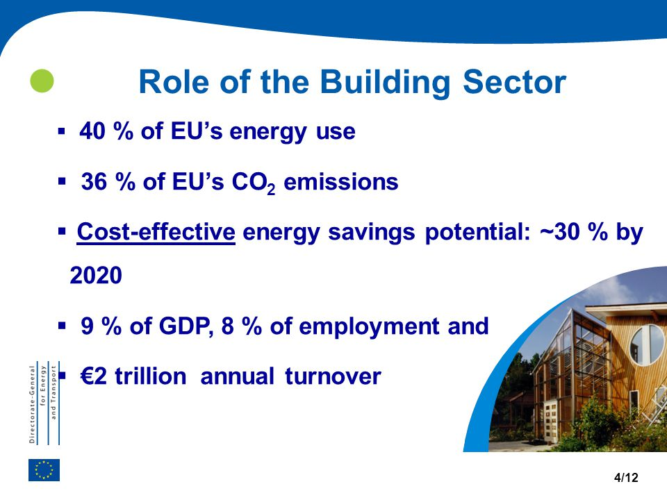 Role of the Building Sector  40 % of EU's energy use  36 % of EU's CO 2 emissions  Cost-effective energy savings potential: ~30 % by 2020  9 % of GDP, 8 % of employment and  €2 trillion annual turnover 4/12