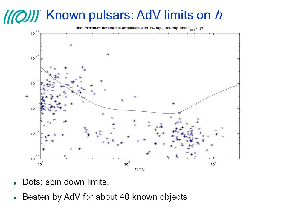 Known pulsars: AdV limits on h Dots: spin down limits. Beaten by AdV for about 40 known objects