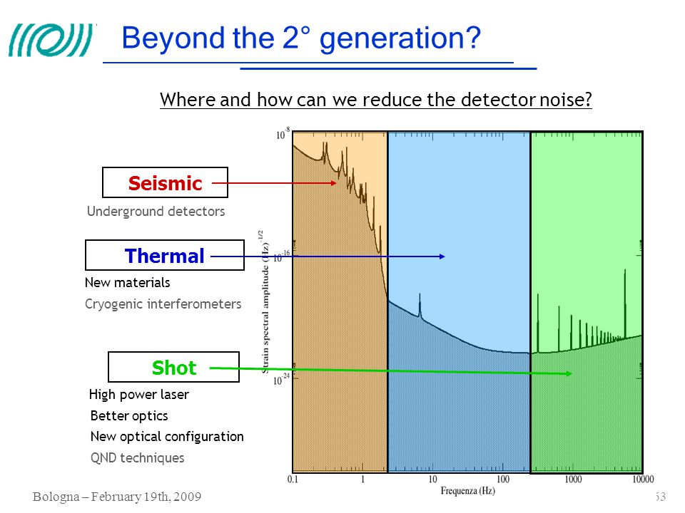 Bologna – February 19th, 2009 A.Viceré – Università di Urbino & INFN Firenze 60/63 Beyond the 2° generation? Where and how can we reduce the detector