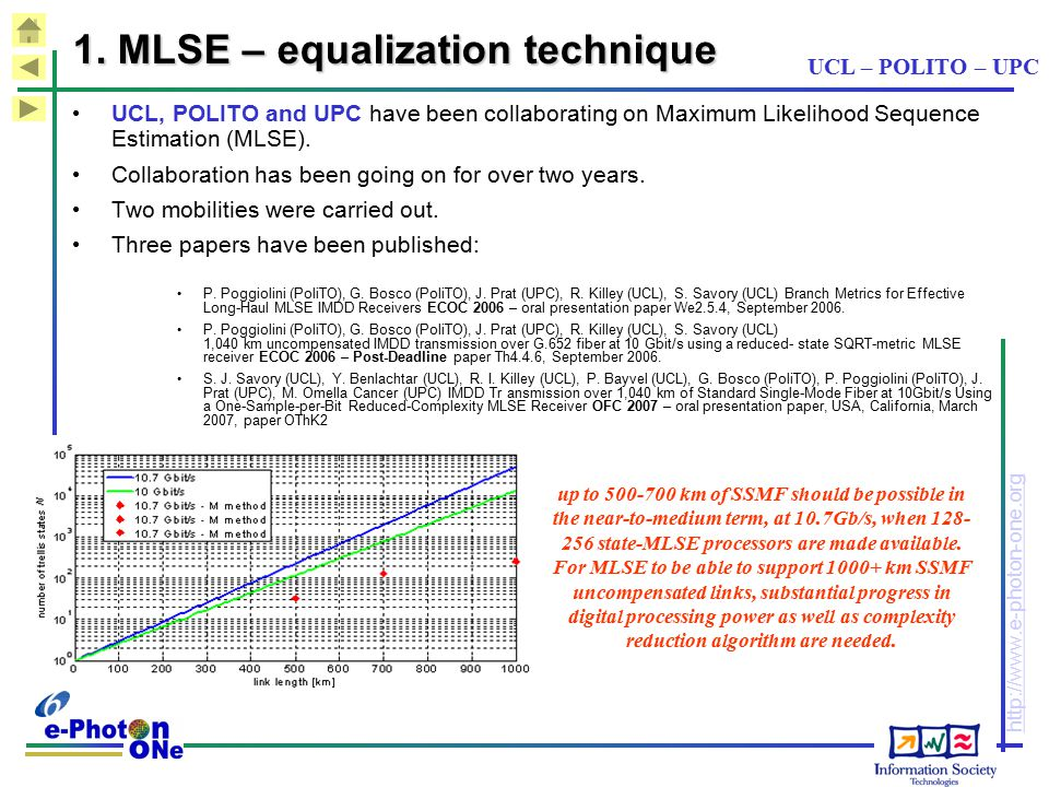 http://www.e-photon-one.org 1. MLSE – equalization technique UCL, POLITO and UPC have been collaborating on Maximum Likelihood Sequence Estimation (ML