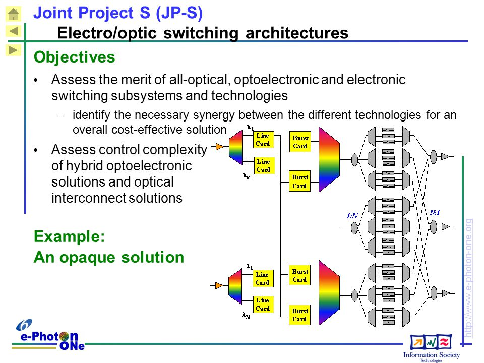 http://www.e-photon-one.org Objectives Assess the merit of all-optical, optoelectronic and electronic switching subsystems and technologies – identify
