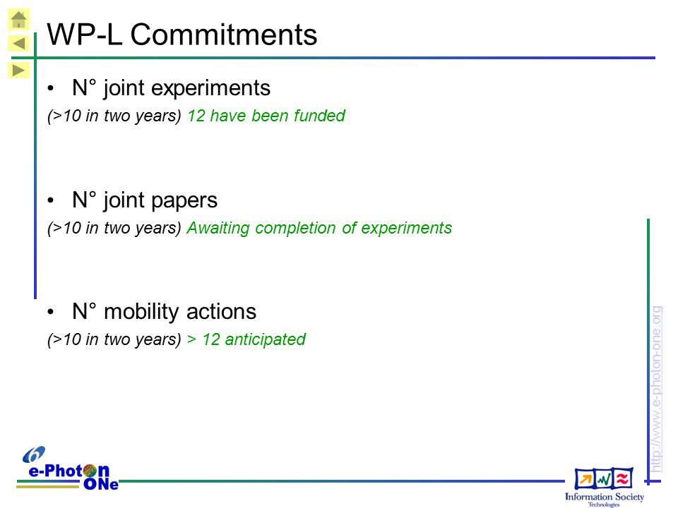 http://www.e-photon-one.org WP-L Commitments N° joint experiments (>10 in two years) 12 have been funded N° joint papers (>10 in two years) Awaiting c