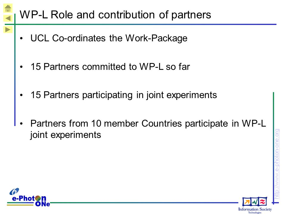 http://www.e-photon-one.org WP-L Role and contribution of partners UCL Co-ordinates the Work-Package 15 Partners committed to WP-L so far 15 Partners