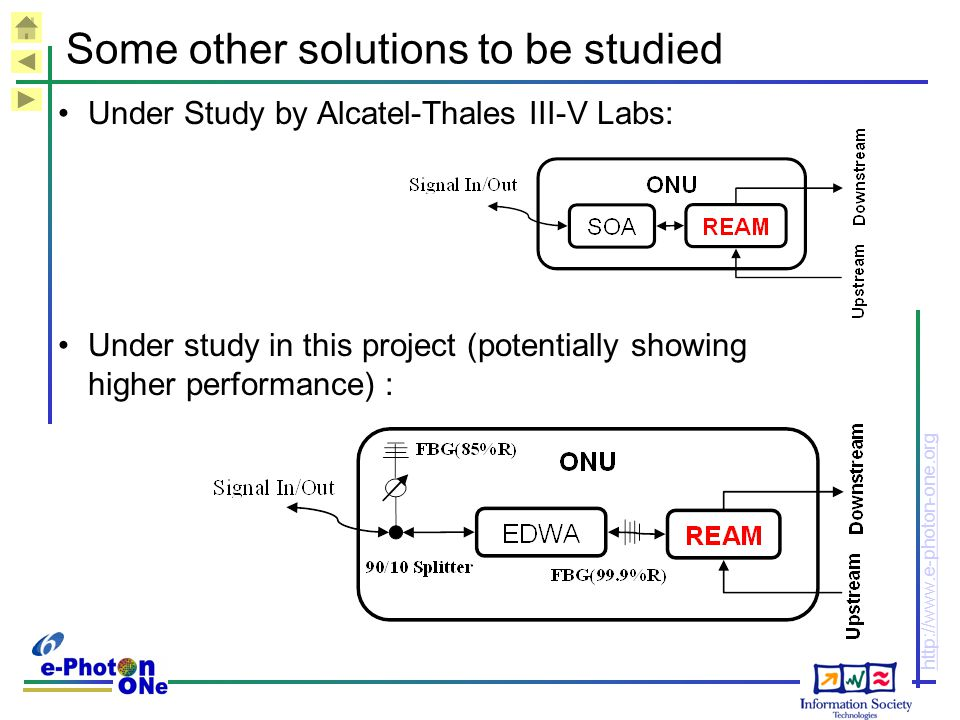 http://www.e-photon-one.org Some other solutions to be studied Under Study by Alcatel-Thales III-V Labs: Under study in this project (potentially show
