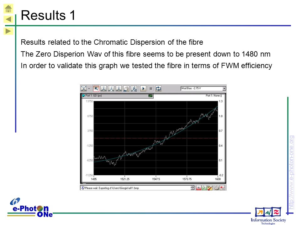 http://www.e-photon-one.org Results 1 Results related to the Chromatic Dispersion of the fibre The Zero Disperion Wav of this fibre seems to be presen