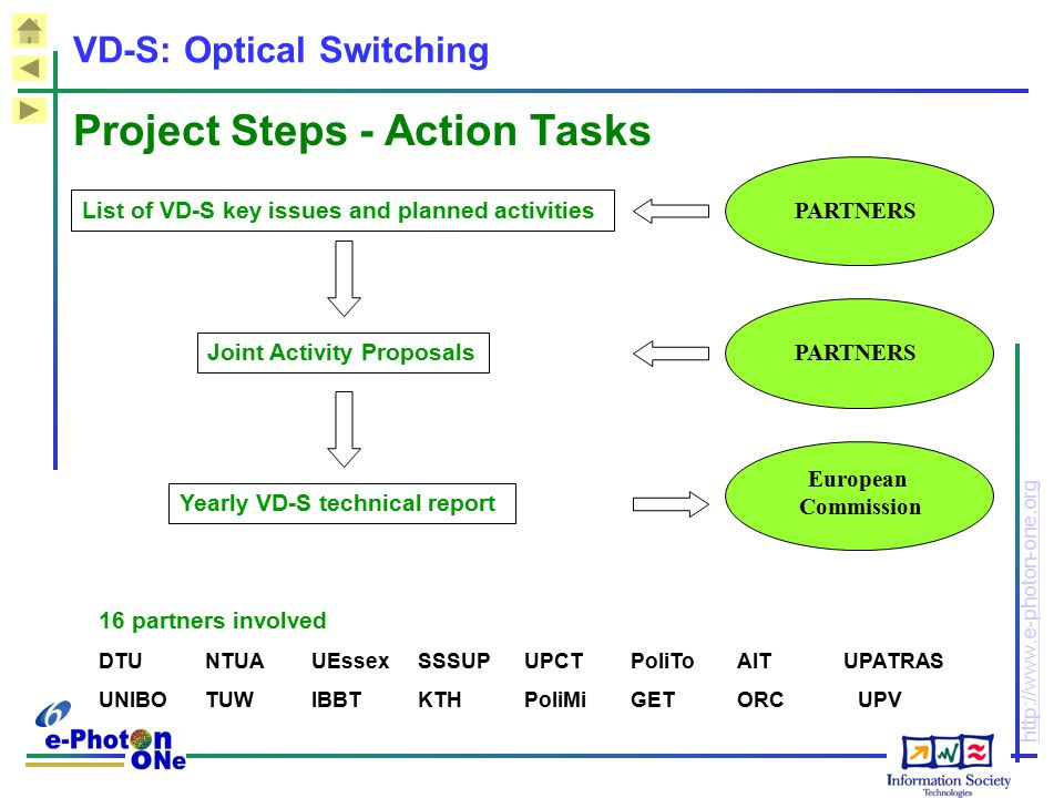 http://www.e-photon-one.org Project Steps - Action Tasks VD-S: Optical Switching List of VD-S key issues and planned activities PARTNERS Joint Activit