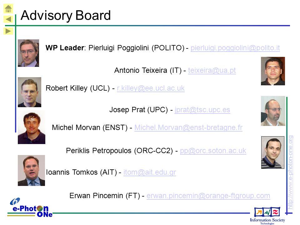 http://www.e-photon-one.org Advisory Board WP Leader: Pierluigi Poggiolini (POLITO) - pierluigi.poggiolini@polito.itpierluigi.poggiolini@polito.it Antonio Teixeira (IT) - teixeira@ua.ptteixeira@ua.pt Robert Killey (UCL) - r.killey@ee.ucl.ac.ukr.killey@ee.ucl.ac.uk Josep Prat (UPC) - jprat@tsc.upc.esjprat@tsc.upc.es Periklis Petropoulos (ORC-CC2) - pp@orc.soton.ac.ukpp@orc.soton.ac.uk Erwan Pincemin (FT) - erwan.pincemin@orange-ftgroup.comerwan.pincemin@orange-ftgroup.com Ioannis Tomkos (AIT) - itom@ait.edu.gr Michel Morvan (ENST) - Michel.Morvan@enst-bretagne.frMichel.Morvan@enst-bretagne.fr