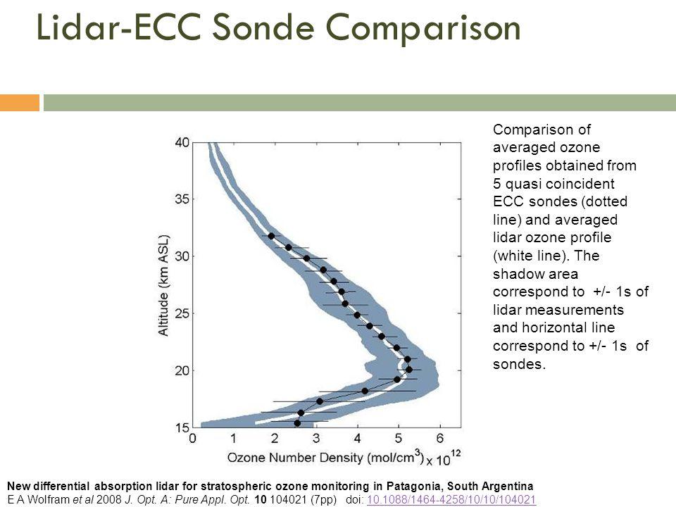 Lidar-ECC Sonde Comparison Comparison of averaged ozone profiles obtained from 5 quasi coincident ECC sondes (dotted line) and averaged lidar ozone pr