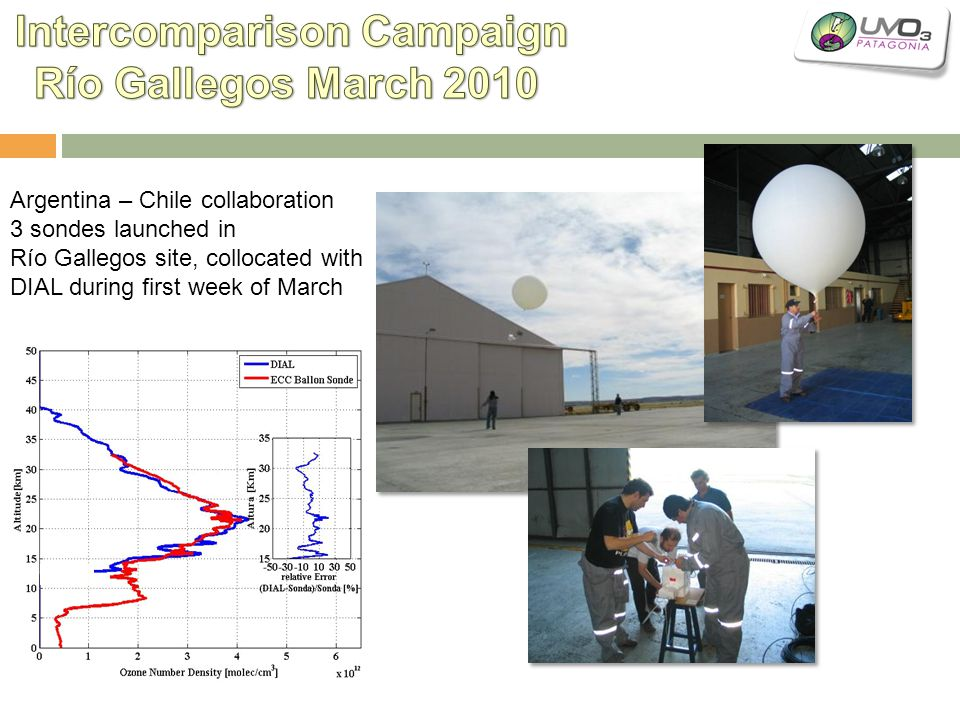 Argentina – Chile collaboration 3 sondes launched in Río Gallegos site, collocated with DIAL during first week of March