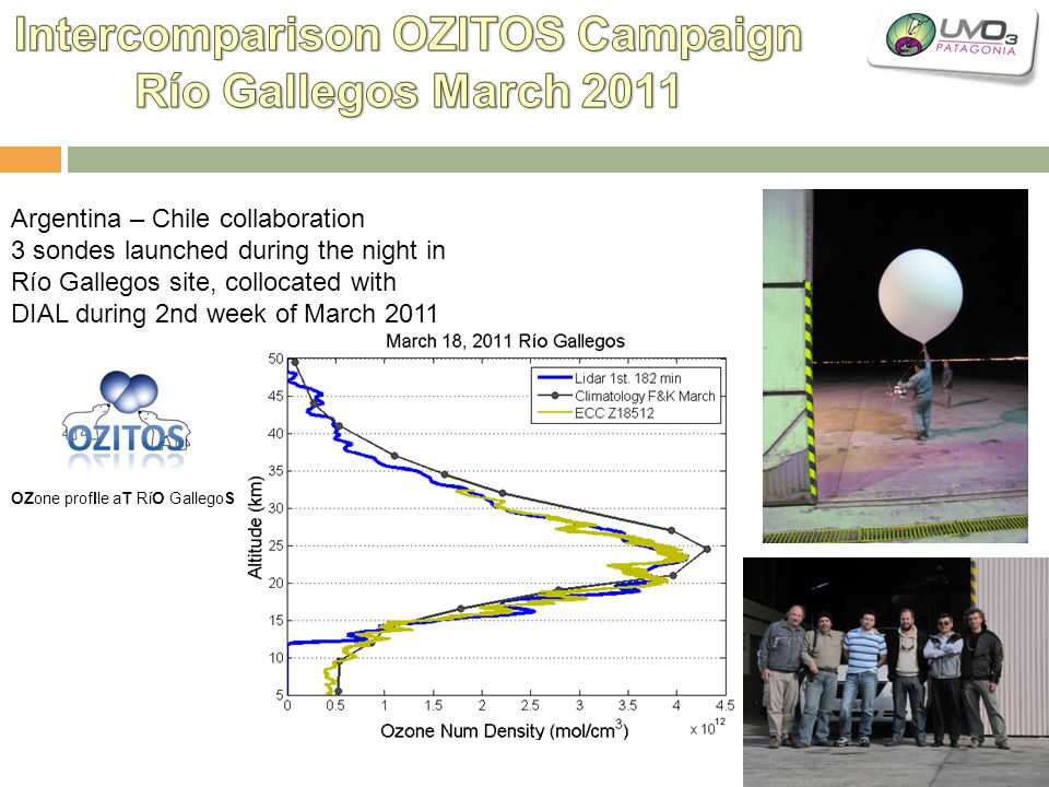 Argentina – Chile collaboration 3 sondes launched during the night in Río Gallegos site, collocated with DIAL during 2nd week of March 2011 OZone prof