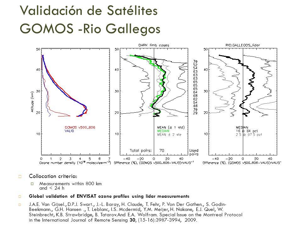 Validación de Satélites GOMOS -Rio Gallegos  Collocation criteria:  Measurements within 800 km and < 24 h  Global validation of ENVISAT ozone profi
