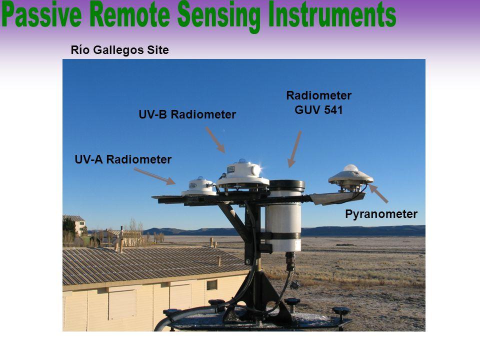 Pyranometer Radiometer GUV 541 UV-B Radiometer UV-A Radiometer Río Gallegos Site