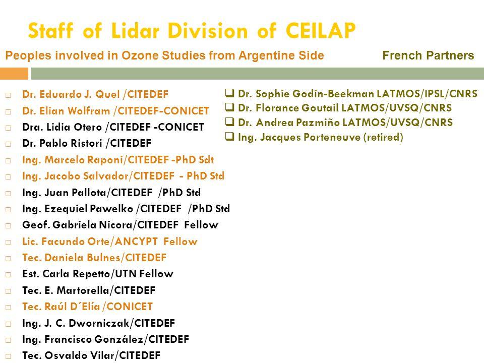 Staff of Lidar Division of CEILAP  Dr. Eduardo J. Quel /CITEDEF  Dr. Elian Wolfram /CITEDEF-CONICET  Dra. Lidia Otero /CITEDEF -CONICET  Dr. Pablo