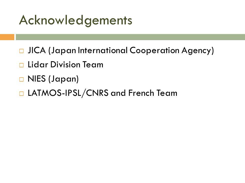 Acknowledgements  JICA (Japan International Cooperation Agency)  Lidar Division Team  NIES (Japan)  LATMOS-IPSL/CNRS and French Team