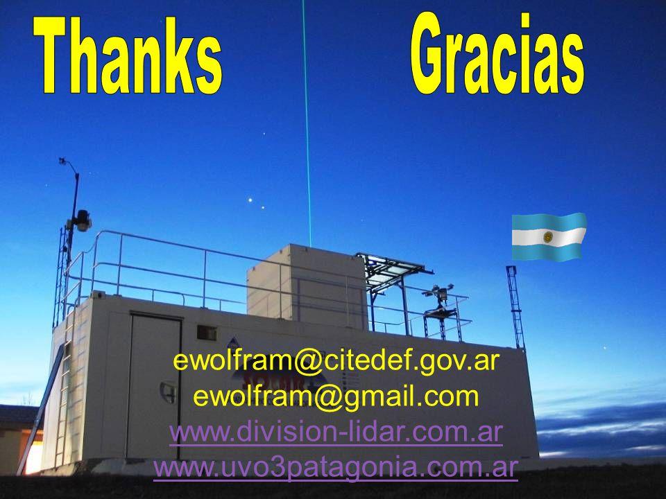 ewolfram@citedef.gov.ar ewolfram@gmail.com www.division-lidar.com.ar www.uvo3patagonia.com.ar