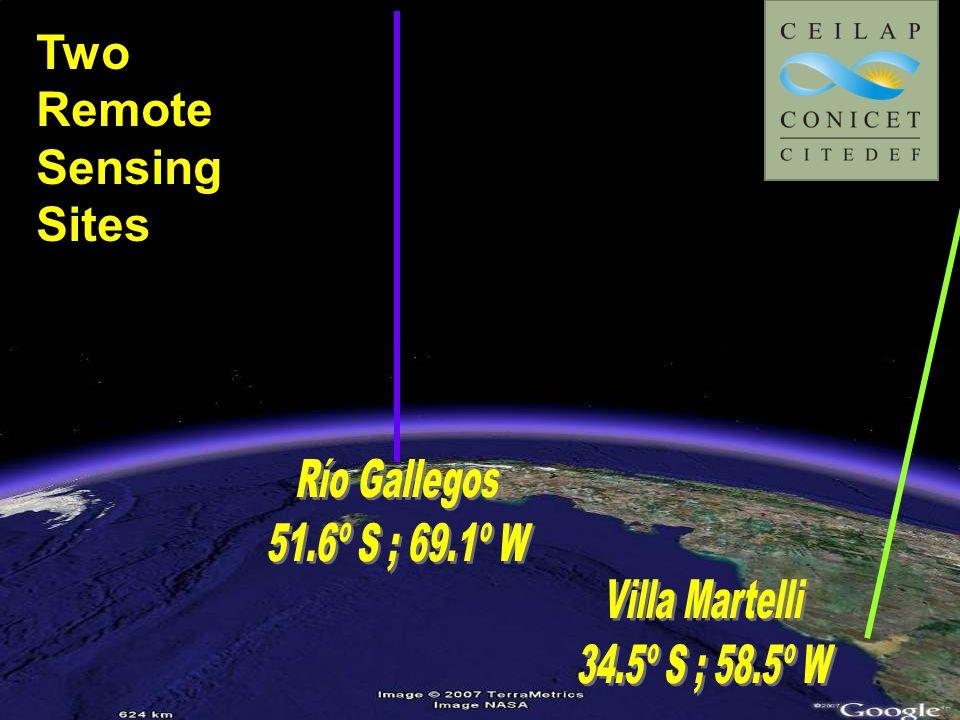Two Remote Sensing Sites