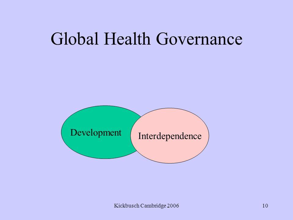 Kickbusch Cambridge 200610 Global Health Governance Development Interdependence