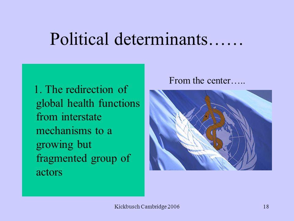 Kickbusch Cambridge 200618 Political determinants…… 1.