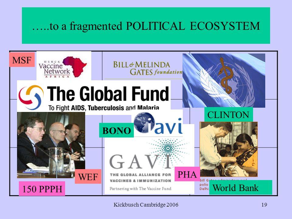 Kickbusch Cambridge 200619 …..to a fragmented POLITICAL ECOSYSTEM BONO CLINTON MSF 150 PPPH WEF PHA World Bank