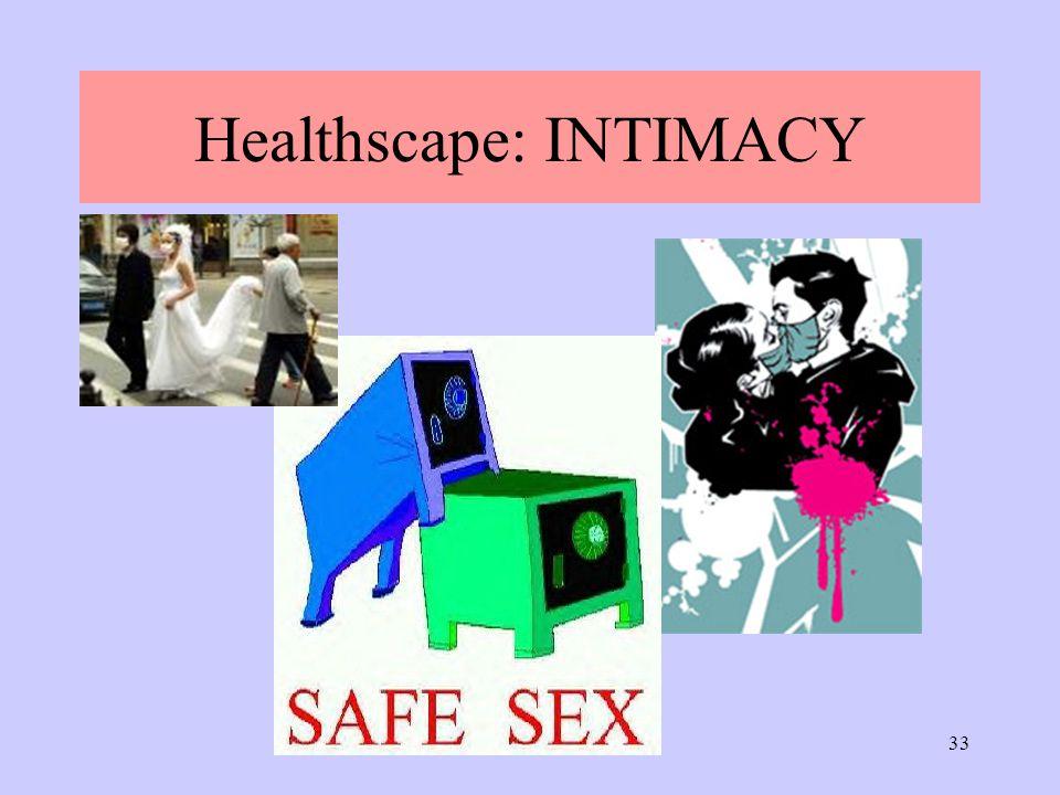 Kickbusch Cambridge 200633 Healthscape: INTIMACY