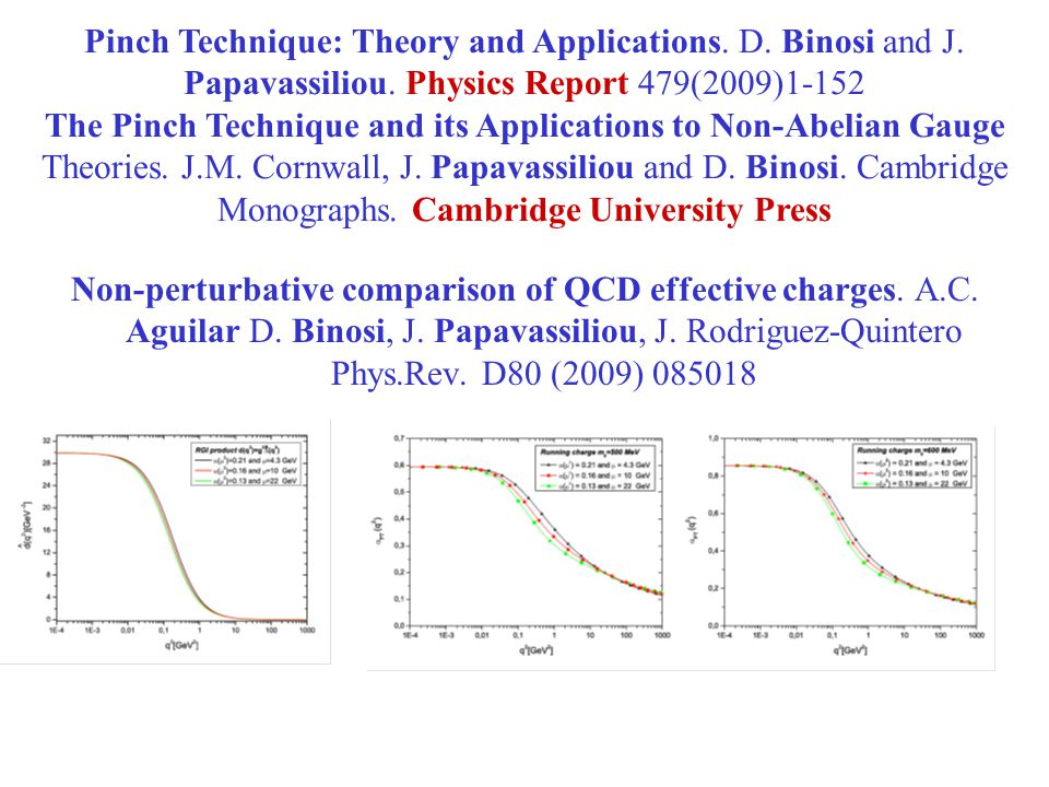 Non-perturbative comparison of QCD effective charges.