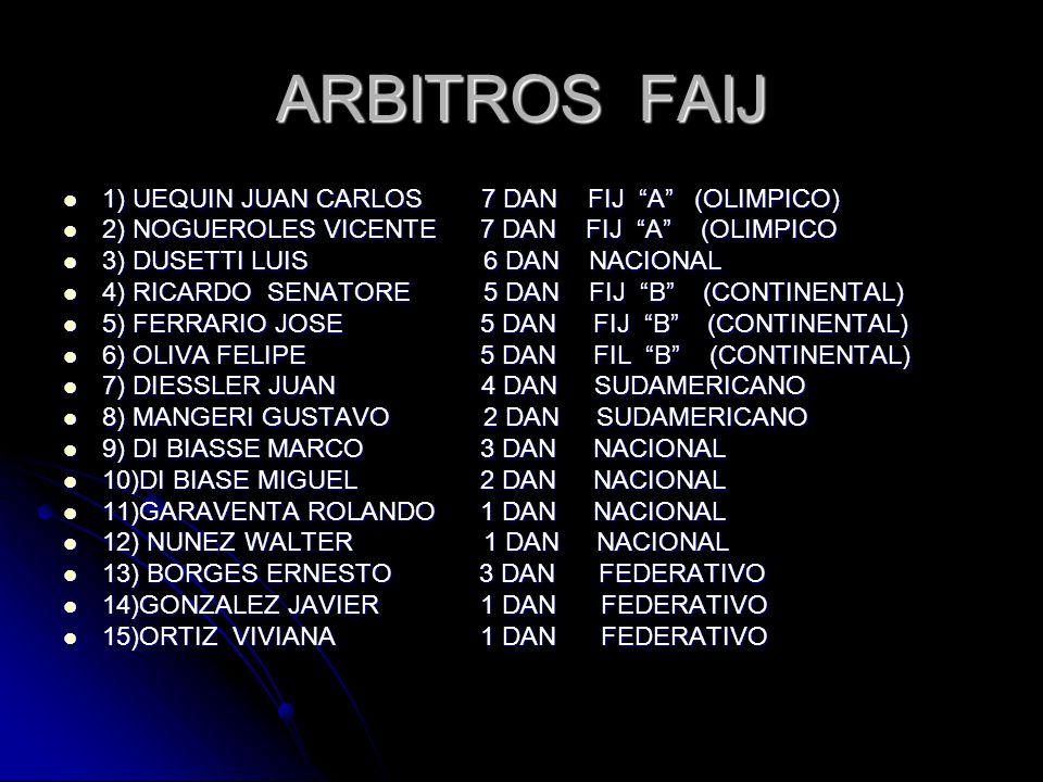 CAMPEONES NACIONALES CLAUSURA -2006- CORRIENTES 1 BERTOLOTTI MARIANO CAVA 1 BERTOLOTTI MARIANO CAVA 2 DIAZ GABRIEL CEF.(CAT) 2 DIAZ GABRIEL CEF.(CAT) 3 PARETO PAULA ESTUDIANTES 3 PARETO PAULA ESTUDIANTES 4 COPEZ ELIZABETH ESTUDIANTES 4 COPEZ ELIZABETH ESTUDIANTES 5 CAPO DANIELA CAVA 5 CAPO DANIELA CAVA 6 SGANGA JULIETA CAVA 6 SGANGA JULIETA CAVA 7 NARVAEZ GABRIEL LANUS 7 NARVAEZ GABRIEL LANUS 8 DUARTE SERGIO CDN 8 DUARTE SERGIO CDN 9 WINISKY SERGIO HACOAJ 9 WINISKY SERGIO HACOAJ 10 ACOSTA LUCAS ESTUDIANTES 10 ACOSTA LUCAS ESTUDIANTES 11 CAYO PEDRO ESTUDIANTES 11 CAYO PEDRO ESTUDIANTES 12 DUARTE ALEXIS CDN 12 DUARTE ALEXIS CDN 13 ELIZECHE LUCAS CAVA 13 ELIZECHE LUCAS CAVA 14 ESCOBAR SILVANA CDN 14 ESCOBAR SILVANA CDN 15 NARVAEZ GABRIELA LANUS 15 NARVAEZ GABRIELA LANUS 16 VILLALBA BRIAN CDN 16 VILLALBA BRIAN CDN 17 OLVEIRA MARTIN LANUS 17 OLVEIRA MARTIN LANUS 18 ELIZECHE AYELEN CAVA 18 ELIZECHE AYELEN CAVA 19 TORRES GONZALO ESAM 19 TORRES GONZALO ESAM